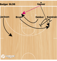 Basketball Play - Badger 1-4 BLOB Low