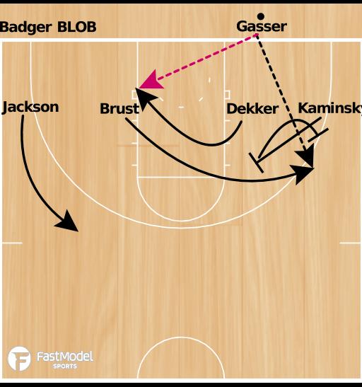 Basketball Play - Badger 1-4 BLOB Low