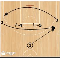 Basketball Play - Horns - Iverson