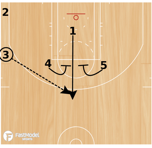 Basketball Play - Play of the Day 12-29-2011: Gate (Elevator)