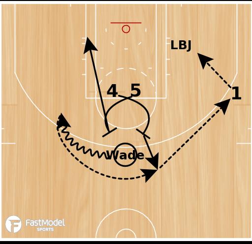 Basketball Play - WOB: Elevator V