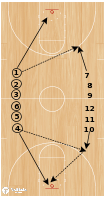 Basketball Play - 2 Minute Continuous Lay-Ups