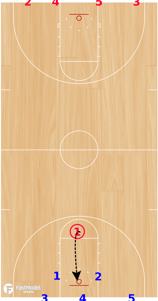 Basketball Play - Transition Build Up