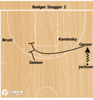 Basketball Play - Badger Stagger 2