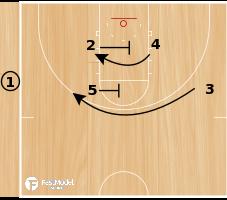 """Basketball Play - """"UTAH"""" SLOB"""