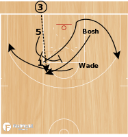 Basketball Play - WOB: Special