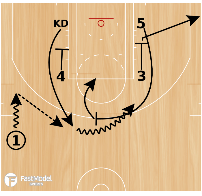 Basketball Play - WOB: Up Spread