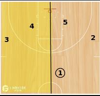 Basketball Play - Mover Blocker (LANE-WIDE)