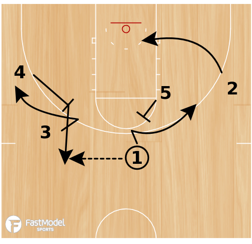 Basketball Play - Mover Blocker (LANE-WIDE)