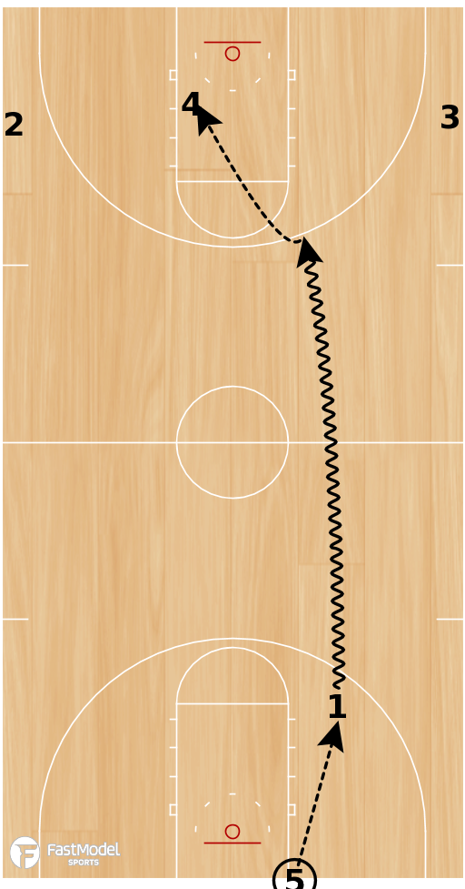 Basketball Play - 5 Player Transition