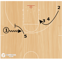 Basketball Play - Bulls Mirotic Pin
