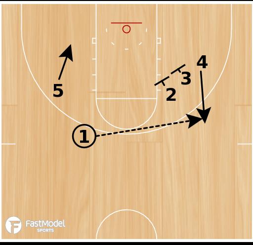 Basketball Play - Bulls Mirotic Pin