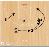 Basketball Play - Kentucky