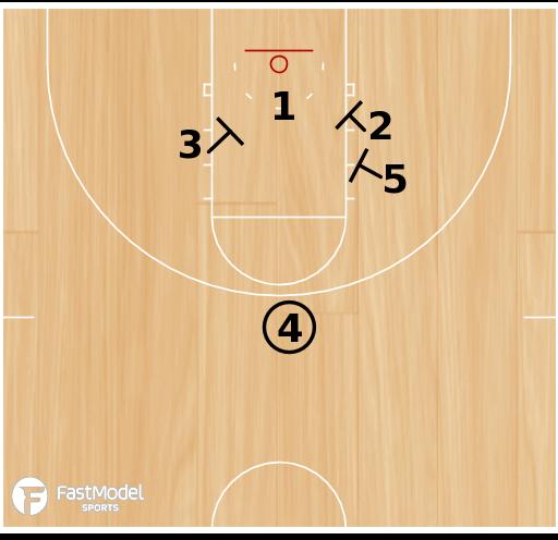 Basketball Play - Santa Barbara