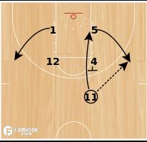 Basketball Play - Indiana Hoosiers: Box to 1-4 High