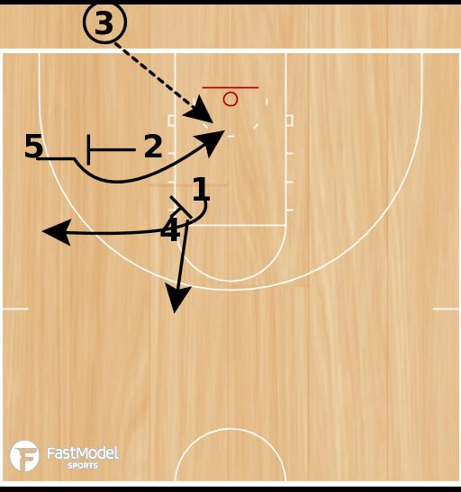 Basketball Play - Dartmouth: Diamond