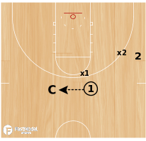 Basketball Play - Motion Breakdowns - 2/2 With A Coach