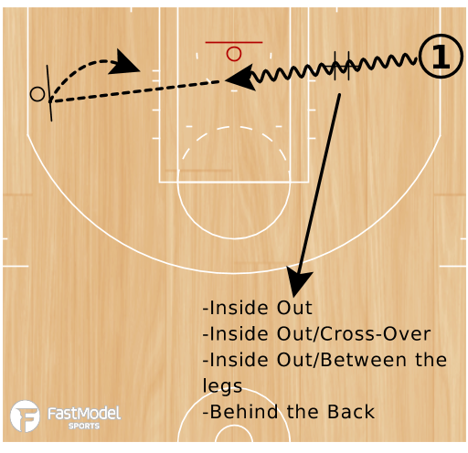 Basketball Play - WOB: Tossback Drill