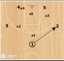 Basketball Play - RMU 2-3 Split Set