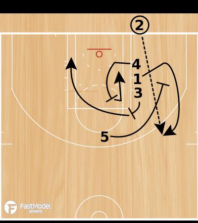 Basketball Play - Line Back