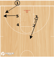 Basketball Play - Play of the Day 12-28-2011: 54 Rub