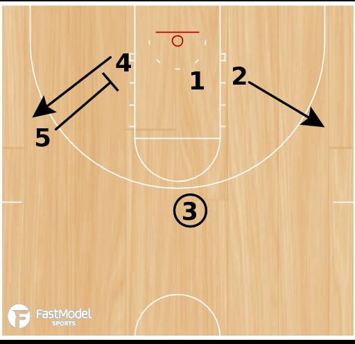 Basketball Play - Play of the Day 12-28-2011: 54 Rub