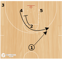 Basketball Play - Wichita State Post Iso