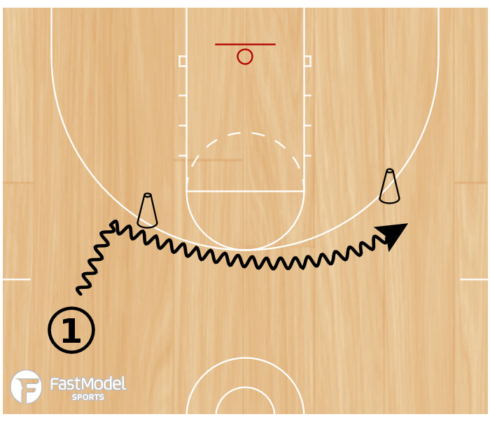 Basketball Play - Steph Curry - Step Behind Screen 3
