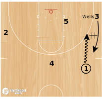 Basketball Play - Maryland Terps Combo Guard ISO