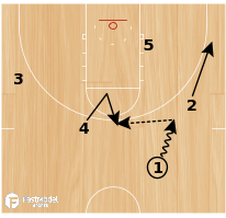 Basketball Play - Release