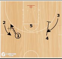 Basketball Play - Georgia Chin Shuffle