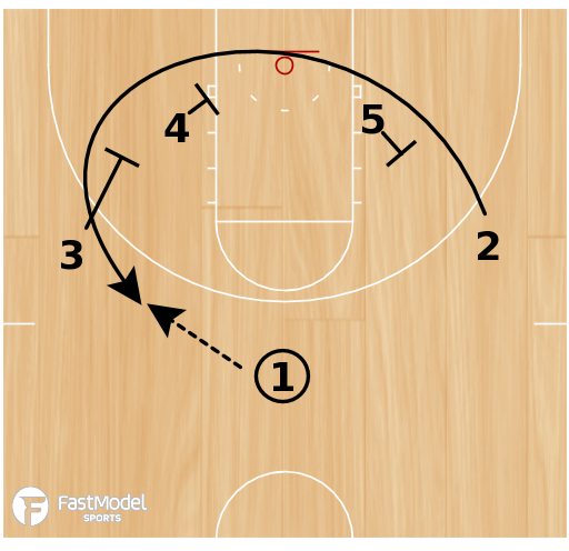Basketball Play - Ole Miss Quick Hitter