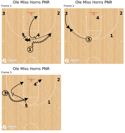 Basketball Play - Ole Miss Horns PNR