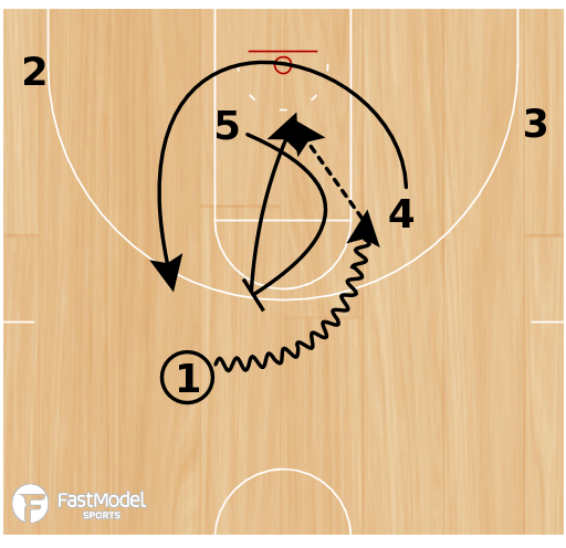 Basketball Play - Ole Miss Curl Roll-Replace