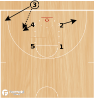 Basketball Play - SF Austin Blob