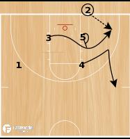 Basketball Play - Hampton BLOB Circle Down