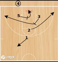 Basketball Play - WOB: Triangle