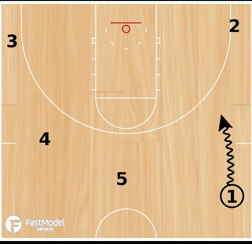 Basketball Play - Flyer Drag