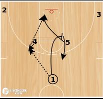 Basketball Play - Northeastern Elbow X