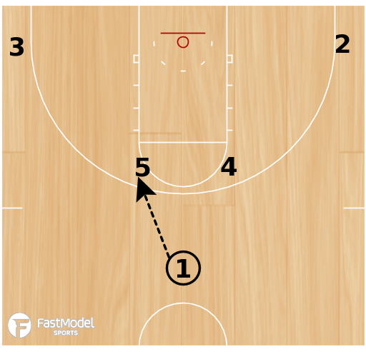 Basketball Play - Butler Horns Flex Action