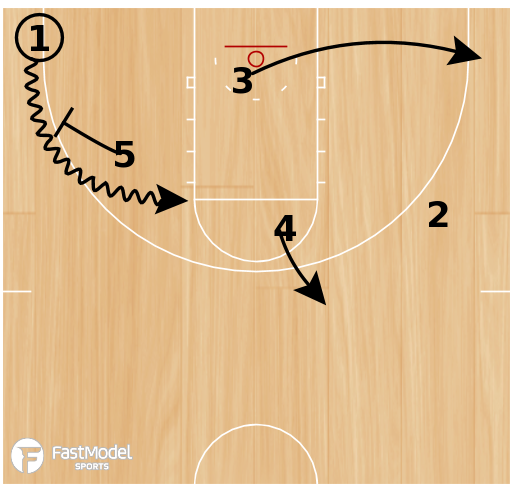 Basketball Play - Texas ATO Swing