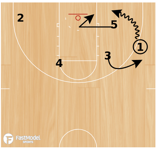 Basketball Play - Butler Point Flare