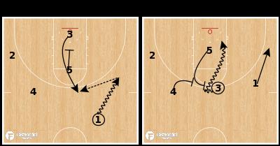 Basketball Play - Butler ATO Down Stagger
