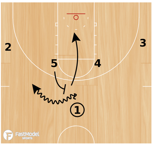Basketball Play - Ohio State Horns Basic