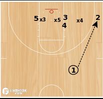 Basketball Play - Xavier Stack Seal Sneak