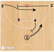 Basketball Play - Ohio State Horns-Flex