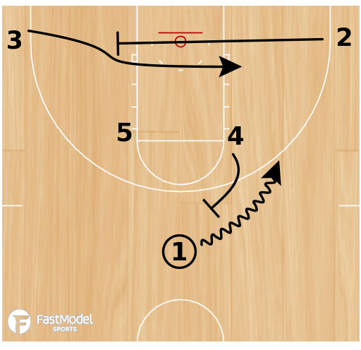 Basketball Play - Ohio State Horns-Flex