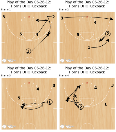 Basketball Play - Play of the Day 06-26-12: Horns DHO Kickback