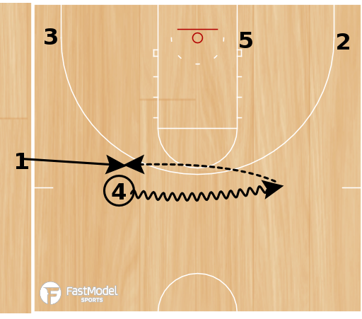 Basketball Play - LSU SLOB Cross Up