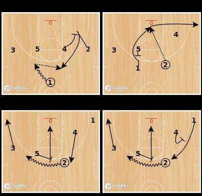 Basketball Play - Blazer